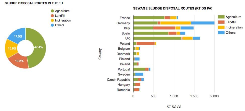 figures eu2
